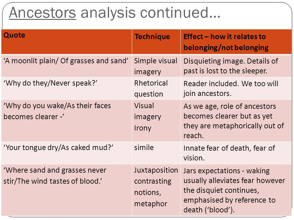 Ancestors analysis continued... Quote Technique Effect – how it relates to belonging/not belonging 'A moonlit plain/ Of grasses and sand' Simple visua