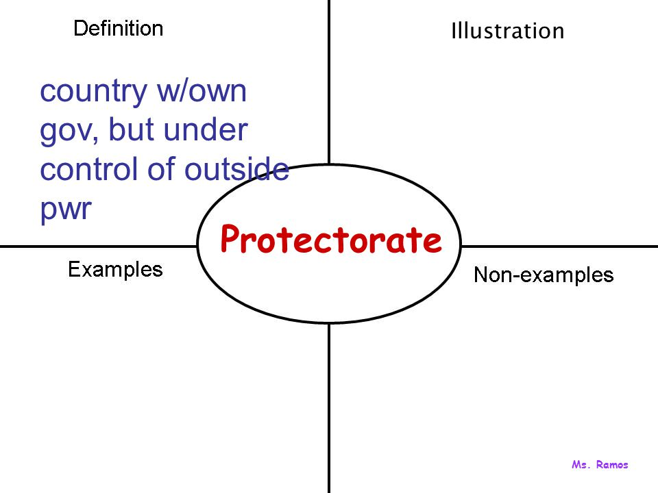 country w/own gov, but under control of outside pwr Protectorate Illustration Ms. Ramos