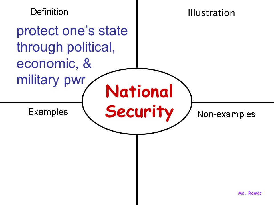protect one's state through political, economic, & military pwr National Security Illustration Ms.
