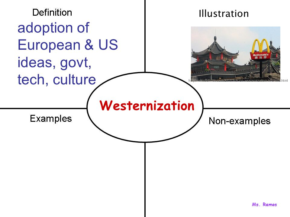 adoption of European & US ideas, govt, tech, culture Westernization Illustration http://chinadivide.com/2010/war-on-westernization-in-china.html Ms.