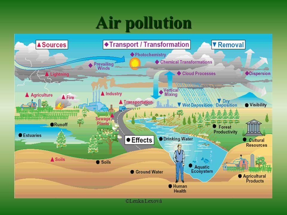 ©Lenka Lexová Air pollution
