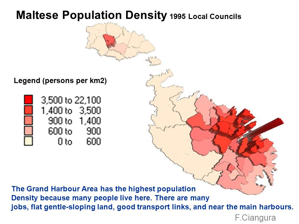 The Grand Harbour Area has the highest population density in Malta because many people live close together in a small area. Problems of high populatio