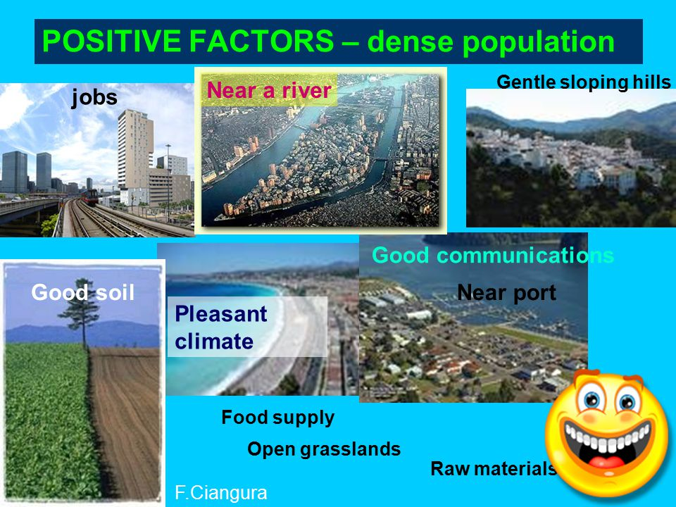 What affects where we live? NEGATIVE FACTORS – sparse population Desert Dense Forest Dry- no rain and no rivers Steep, cold mountains No jobs No indus
