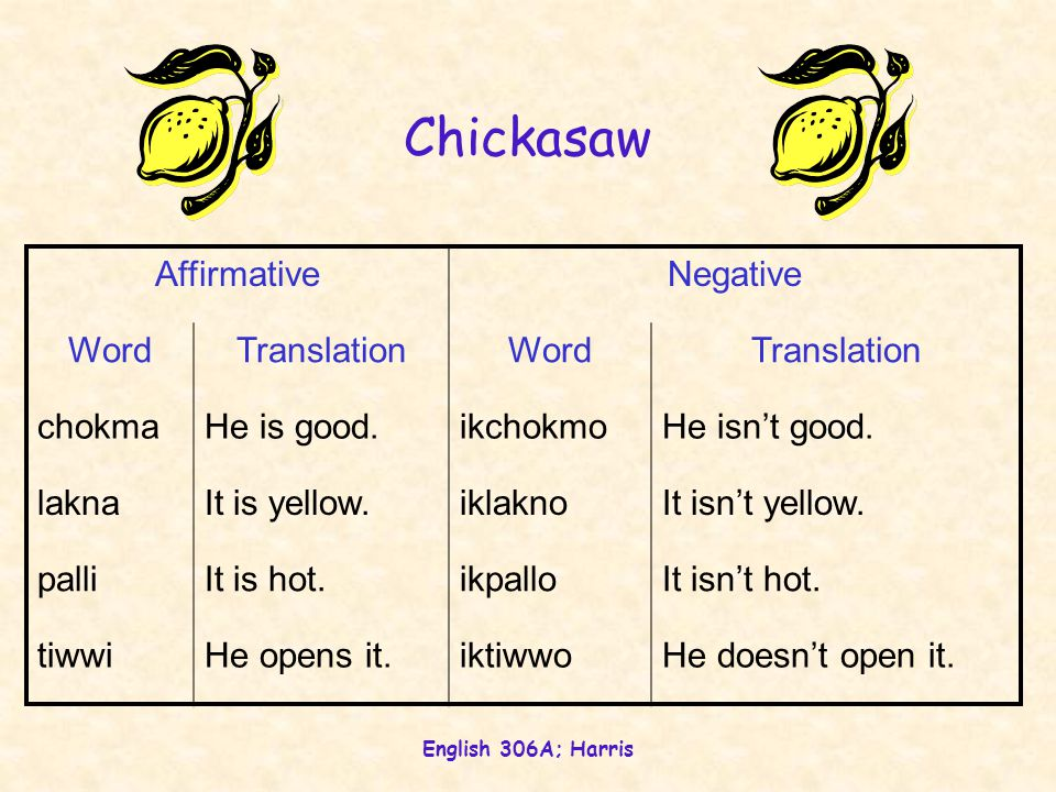 English 306A; Harris Chickasaw AffirmativeNegative WordTranslationWordTranslation chokmaHe is good.ikchokmoHe isn't good.