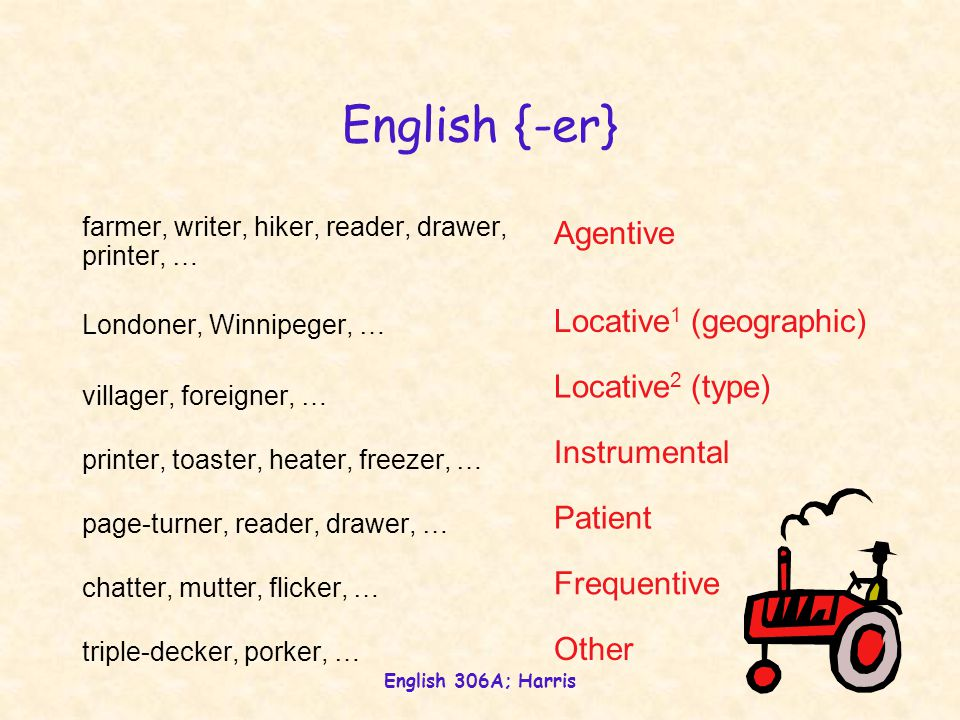 English 306A; Harris English {-er} farmer, writer, hiker, reader, drawer, printer, … Londoner, Winnipeger, … villager, foreigner, … printer, toaster, heater, freezer, … page-turner, reader, drawer, … chatter, mutter, flicker, … triple-decker, porker, … Agentive Locative 1 (geographic) Locative 2 (type) Instrumental Patient Frequentive Other