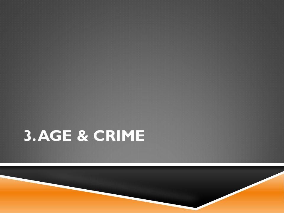 3. AGE & CRIME
