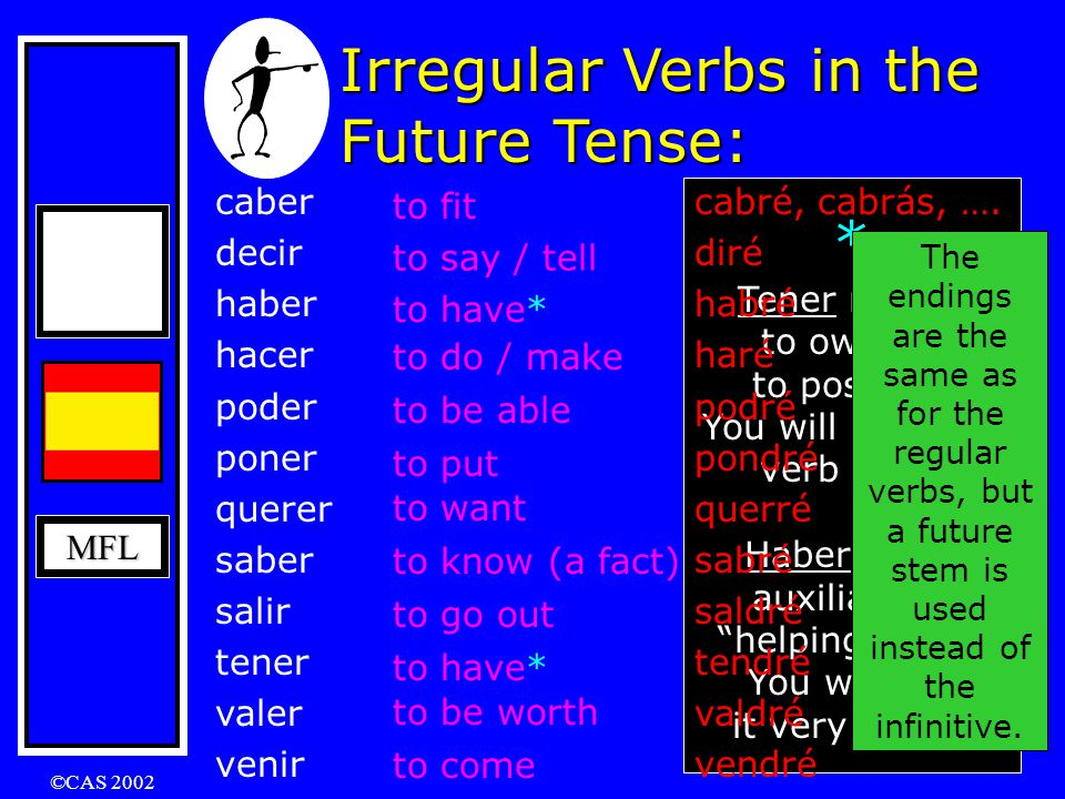 MFL ©CAS 2002 What makes the Future Tense easy to use .