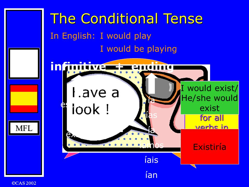 MFL ©CAS 2002 The Conditional Tense In English:I would play I would be playing The Conditional Tense is formed in a similar way to the Future Tense.