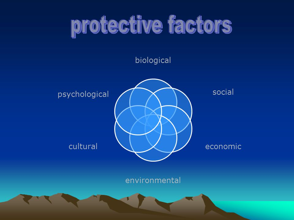 biological social economic environmental cultural psychological