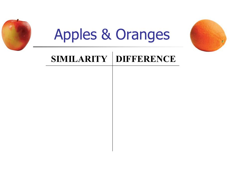 Apples & Oranges SIMILARITYDIFFERENCE