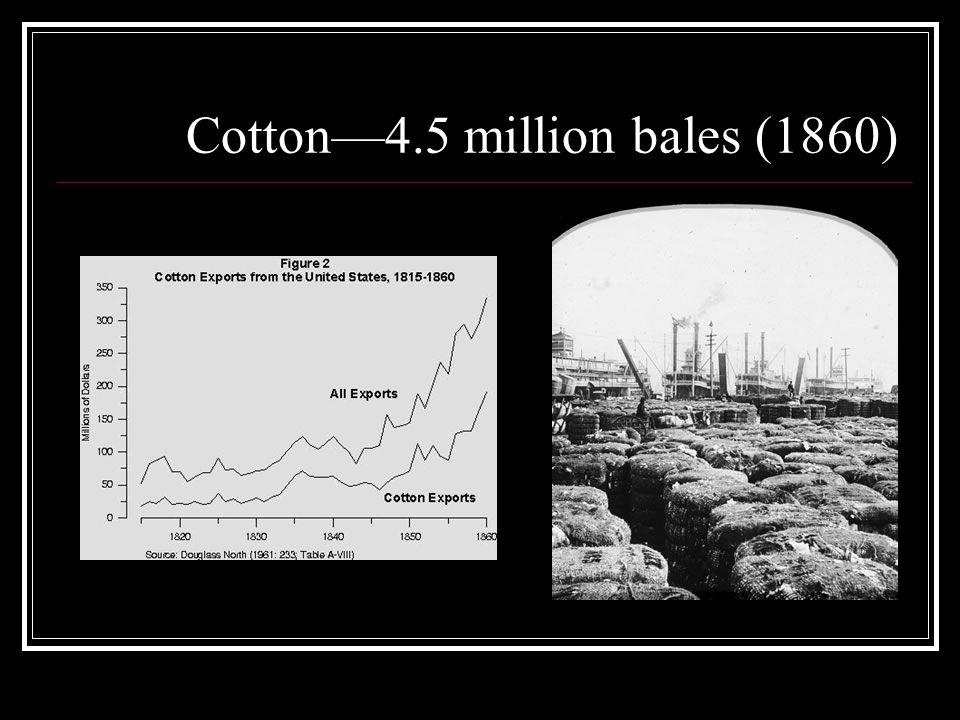 Cotton—4.5 million bales (1860)