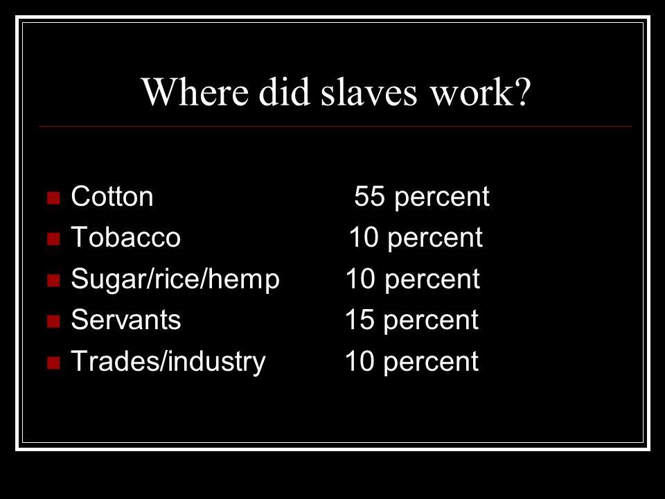 Where did slaves work.