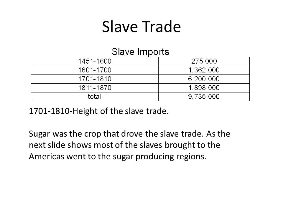 Slave Trade 1701-1810-Height of the slave trade.Sugar was the crop that drove the slave trade.