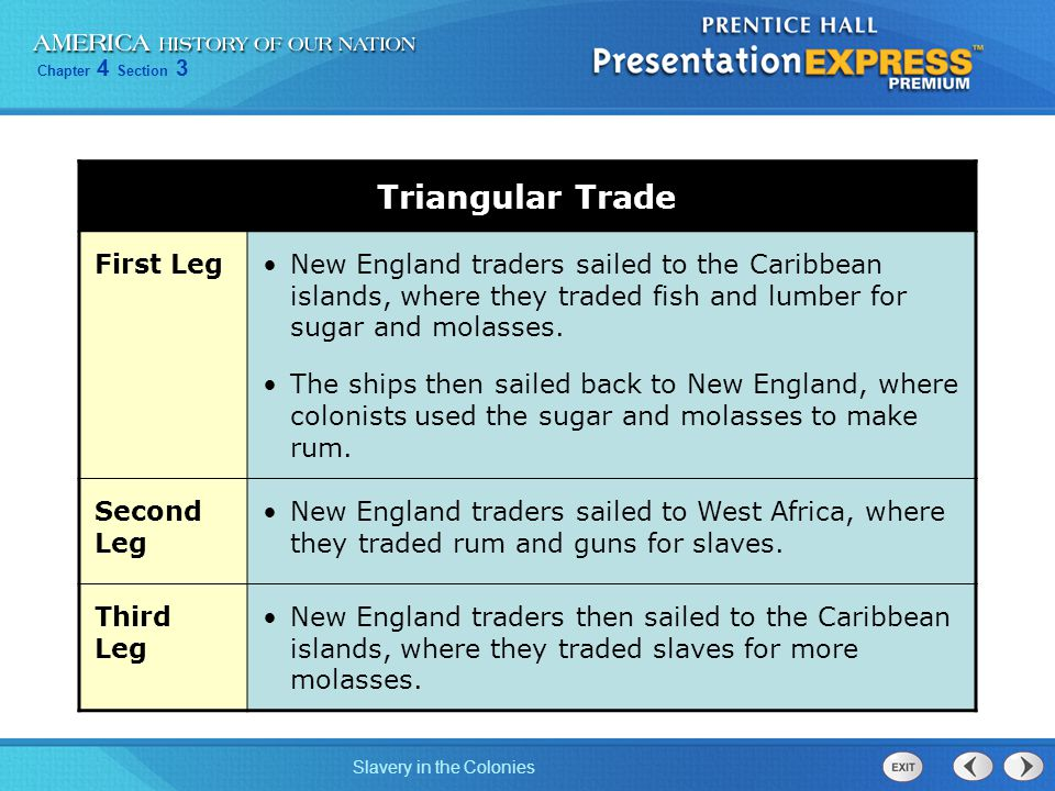 Chapter 4 Section 3 Slavery in the Colonies Triangular Trade First LegNew England traders sailed to the Caribbean islands, where they traded fish and