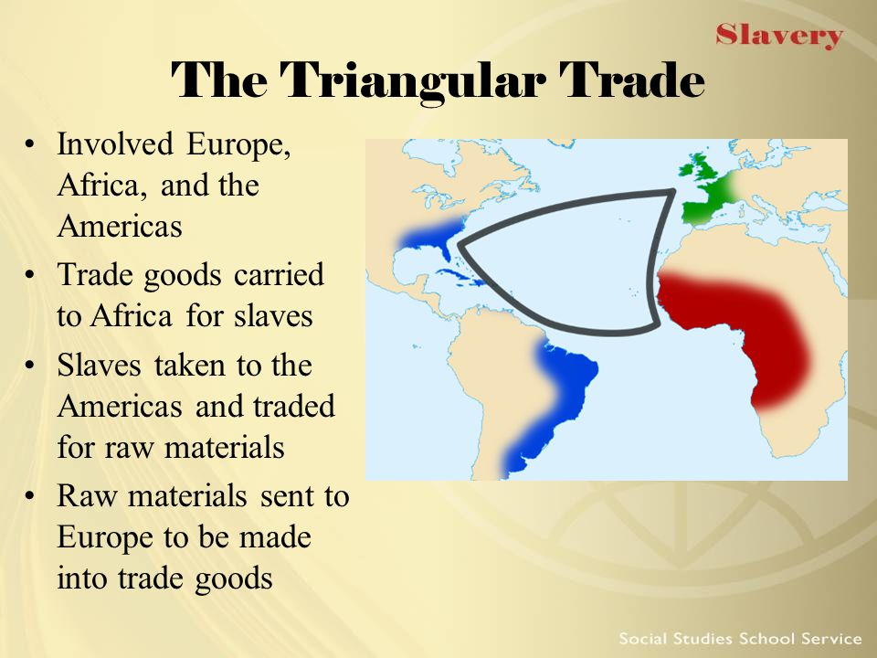 The Triangular Trade Involved Europe, Africa, and the Americas Trade goods carried to Africa for slaves Slaves taken to the Americas and traded for ra
