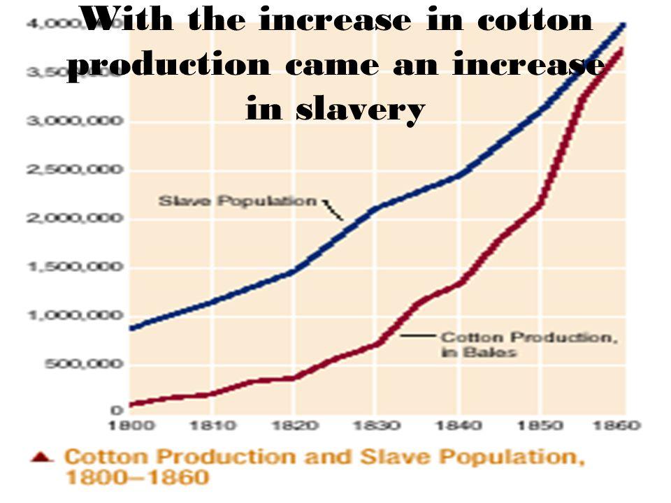 V. Slave Rebellions