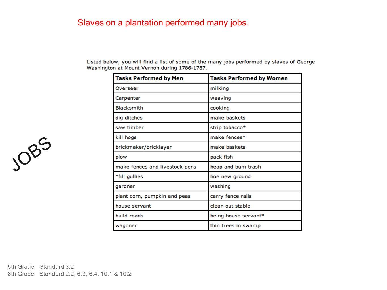 Slaves on a plantation performed many jobs. JOBS 5th Grade: Standard 3.2 8th Grade: Standard 2.2, 6.3, 6.4, 10.1 & 10.2