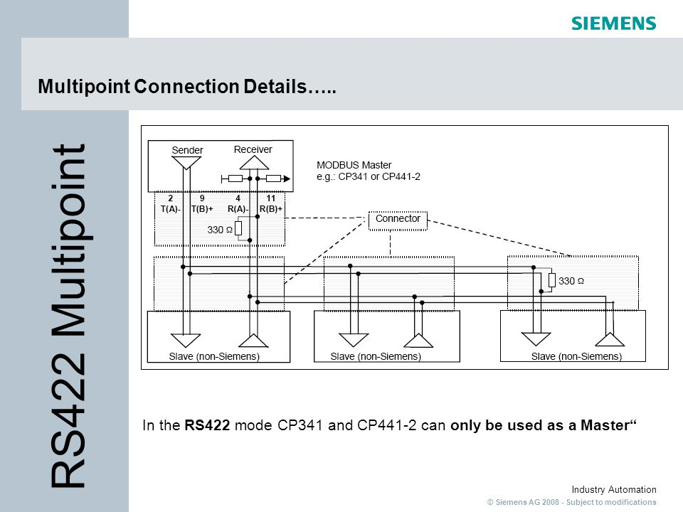 © Siemens AG 2008 - Subject to modifications Industry Automation Multipoint Connection Details….. In the RS422 mode CP341 and CP441-2 can only be used
