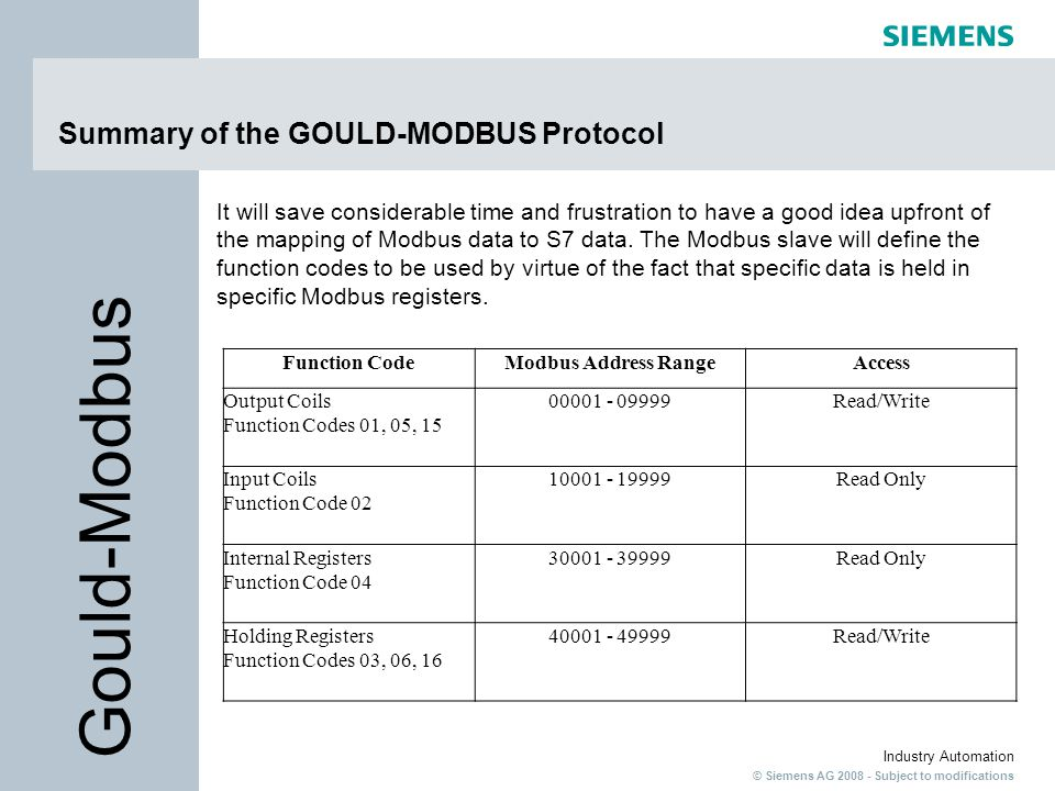 © Siemens AG 2008 - Subject to modifications Industry Automation Summary of the GOULD-MODBUS Protocol Function CodeModbus Address RangeAccess Output C