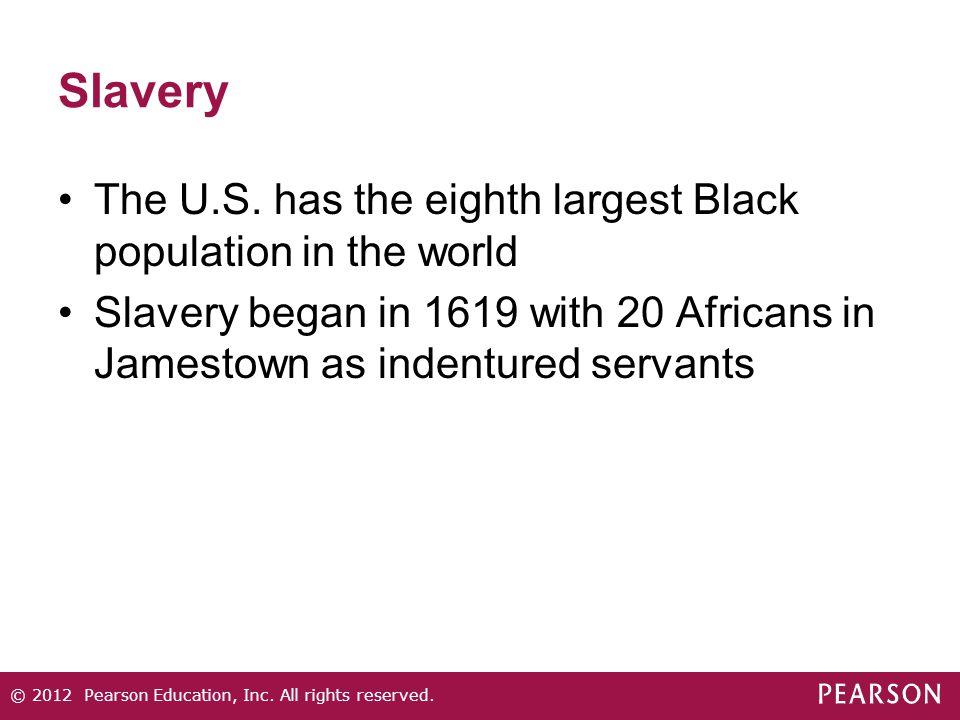 Slavery The U.S.