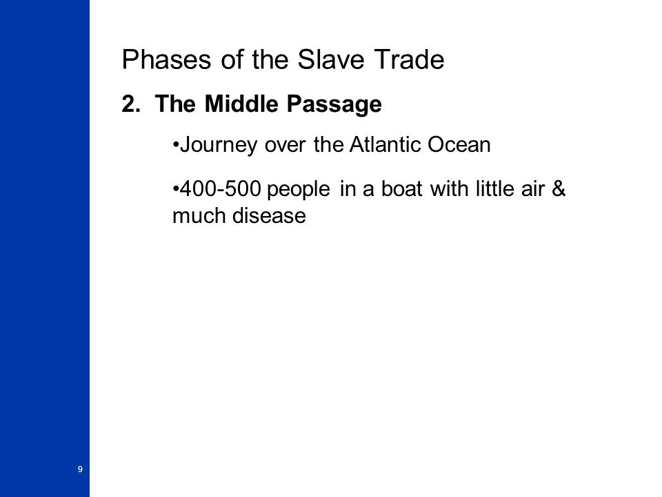 9 Phases of the Slave Trade 2.