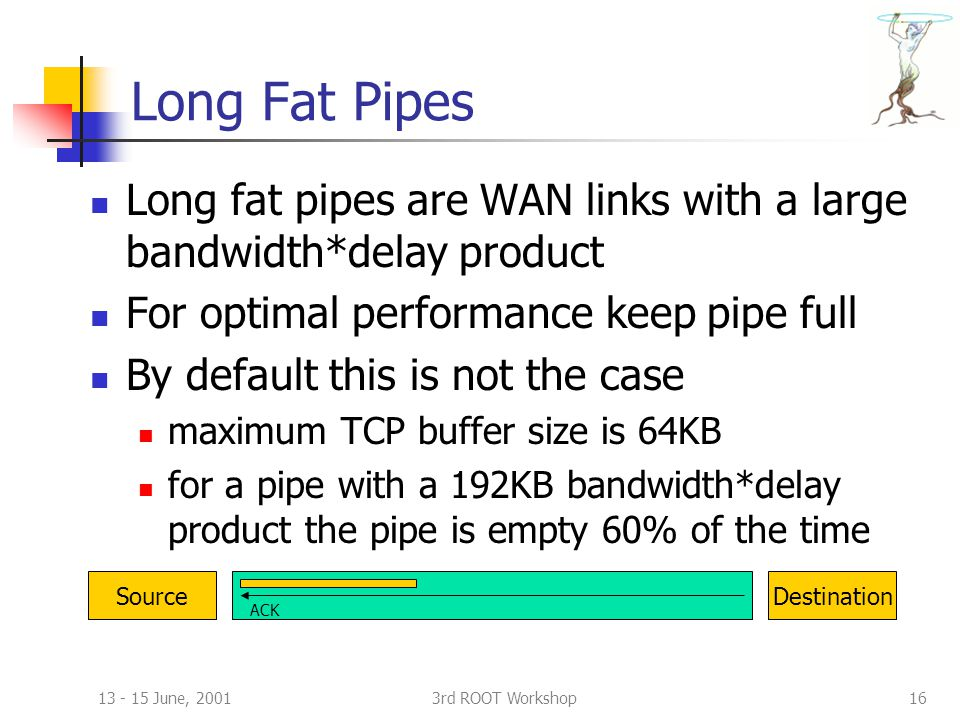 13 - 15 June, 20013rd ROOT Workshop16 Long Fat Pipes Long fat pipes are WAN links with a large bandwidth*delay product For optimal performance keep pipe full By default this is not the case maximum TCP buffer size is 64KB for a pipe with a 192KB bandwidth*delay product the pipe is empty 60% of the time SourceDestination ACK