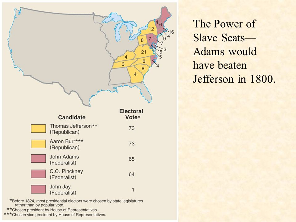 The Power of Slave Seats— Adams would have beaten Jefferson in 1800.