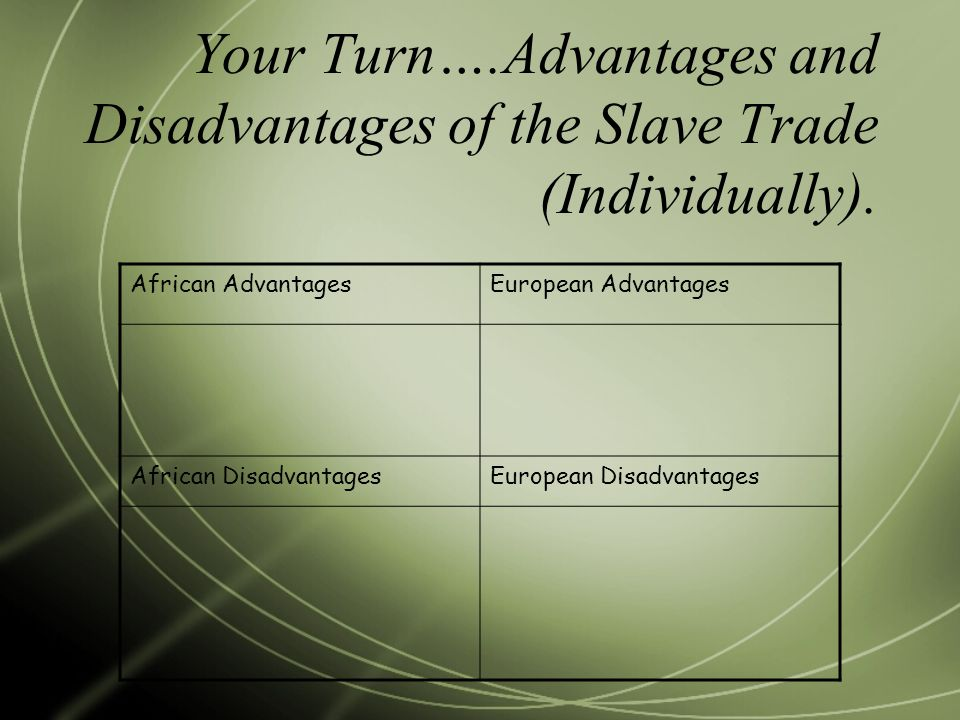 Your Turn….Advantages and Disadvantages of the Slave Trade (Individually).