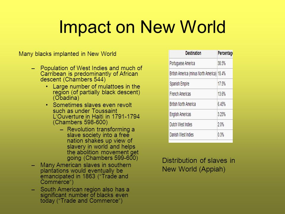 Impact on New World Many blacks implanted in New World –Population of West Indies and much of Carribean is predominantly of African descent (Chambers 544) Large number of mulattoes in the region (of partially black descent) (Obadina) Sometimes slaves even revolt such as under Toussaint L'Ouverture in Haiti in 1791-1794 (Chambers 598-600) –Revolution transforming a slave society into a free nation shakes up view of slavery in world and helps the abolition movement get going (Chambers 599-600) –Many American slaves in southern plantations would eventually be emancipated in 1863 ( Trade and Commerce ) –South American region also has a significant number of blacks even today ( Trade and Commerce ) Distribution of slaves in New World (Appiah)