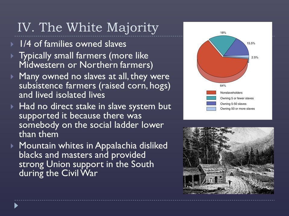 IV. The White Majority  1/4 of families owned slaves  Typically small farmers (more like Midwestern or Northern farmers)  Many owned no slaves at a