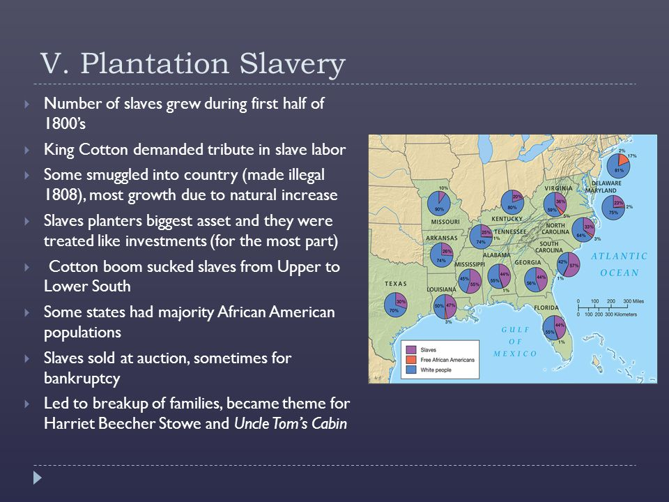 V. Plantation Slavery  Number of slaves grew during first half of 1800's  King Cotton demanded tribute in slave labor  Some smuggled into country (