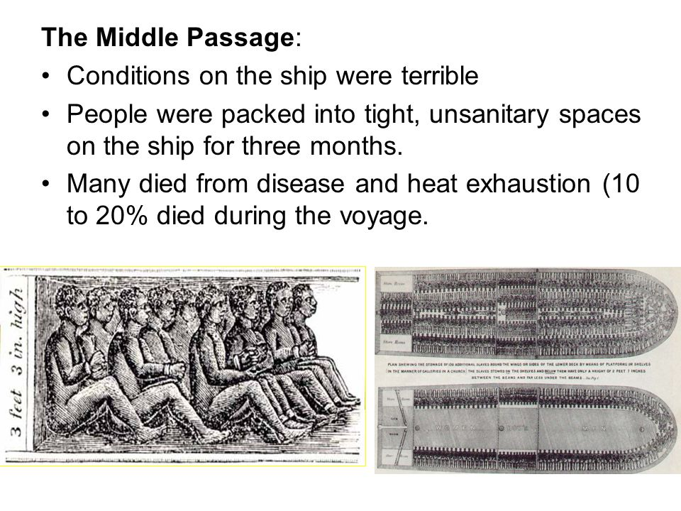 The Middle Passage: Conditions on the ship were terrible People were packed into tight, unsanitary spaces on the ship for three months.