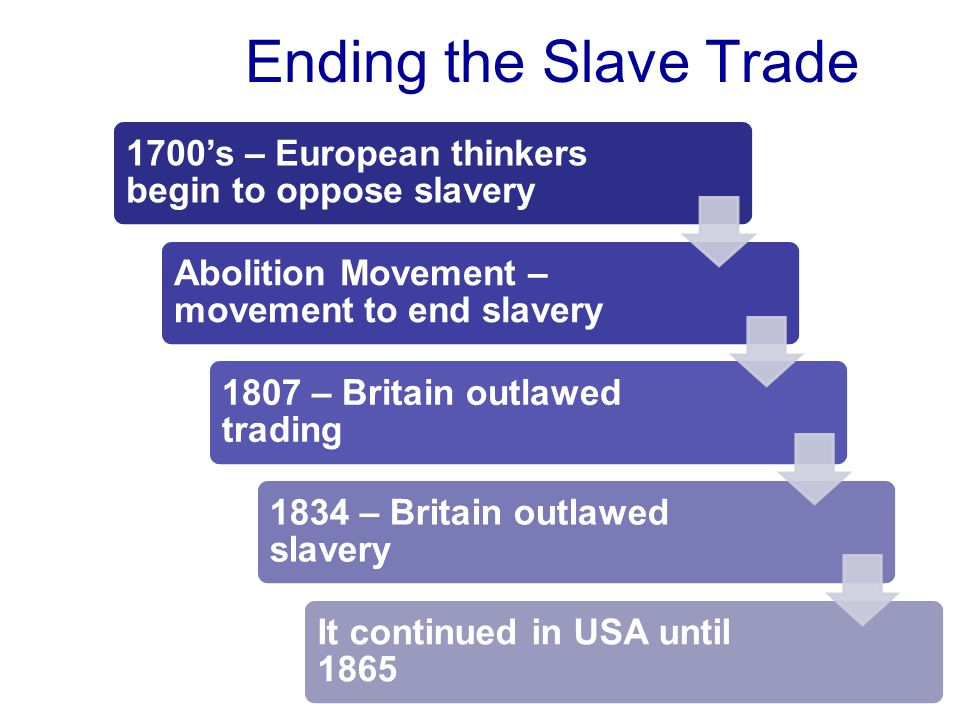 Ending the Slave Trade 1700's – European thinkers begin to oppose slavery Abolition Movement – movement to end slavery 1807 – Britain outlawed trading
