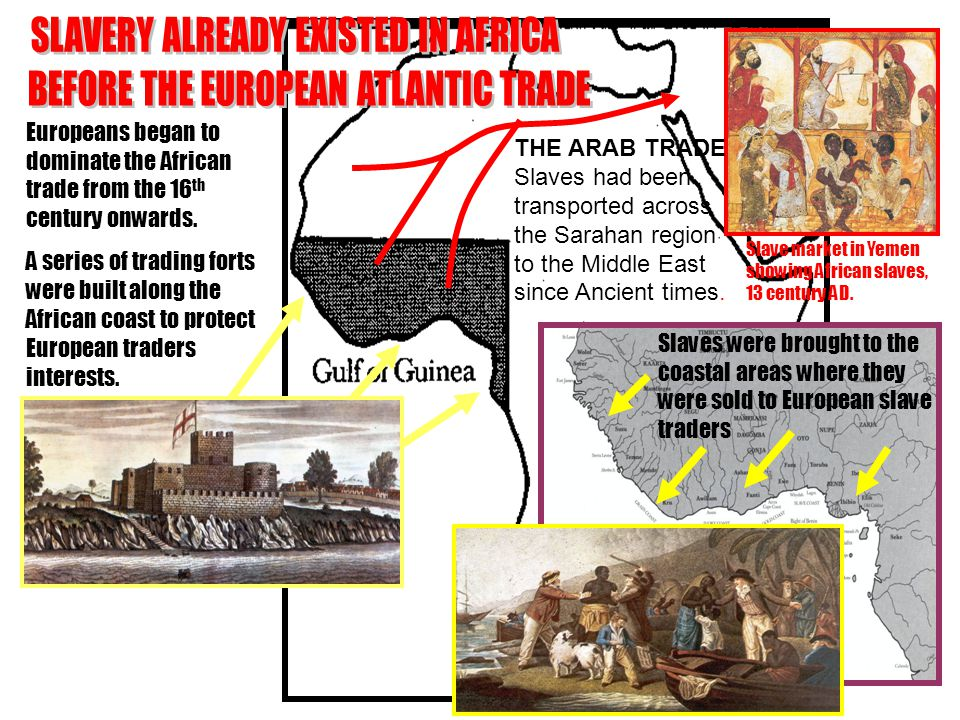 Slave market in Yemen showing African slaves, 13 century AD. THE ARAB TRADE Slaves had been transported across the Sarahan region to the Middle East s