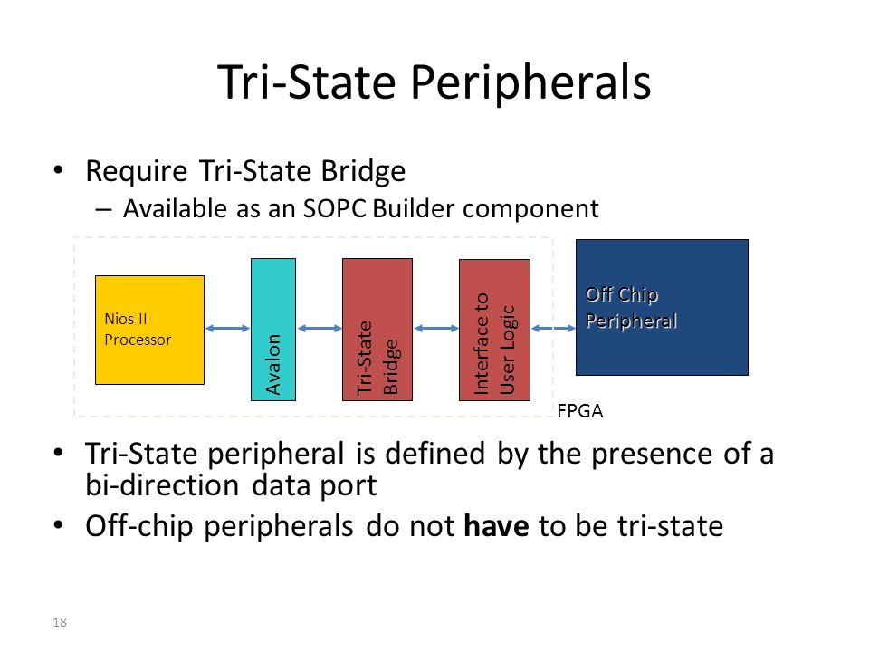 18 Tri-State Peripherals Require Tri-State Bridge – Available as an SOPC Builder component Tri-State peripheral is defined by the presence of a bi-dir