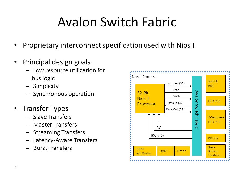 2 Proprietary interconnect specification used with Nios II Principal design goals – Low resource utilization for bus logic – Simplicity – Synchronous