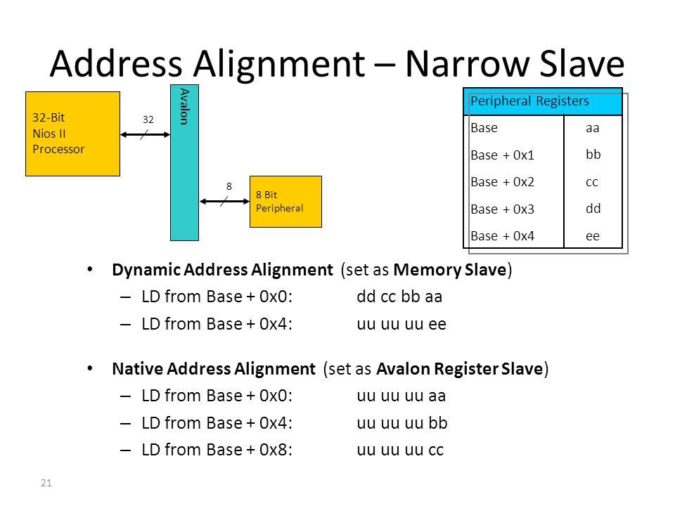 21 Address Alignment – Narrow Slave Dynamic Address Alignment (set as Memory Slave) – LD from Base + 0x0:dd cc bb aa – LD from Base + 0x4:uu uu uu ee