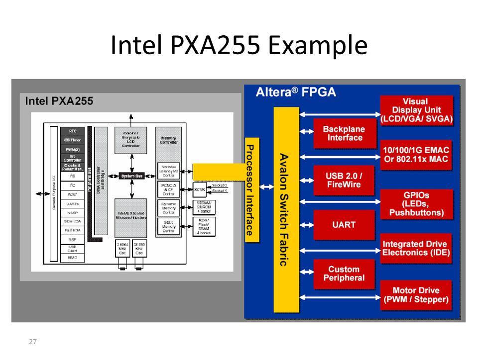 27 Intel PXA255 Example