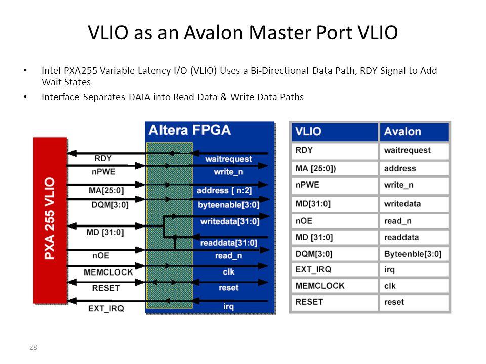 28 VLIO as an Avalon Master Port VLIO Intel PXA255 Variable Latency I/O (VLIO) Uses a Bi-Directional Data Path, RDY Signal to Add Wait States Interfac