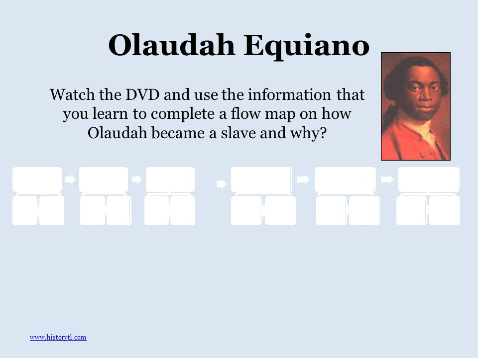 Olaudah Equiano Watch the DVD and use the information that you learn to complete a flow map on how Olaudah became a slave and why.