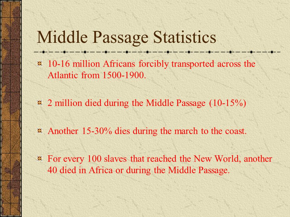 Middle Passage Statistics 10-16 million Africans forcibly transported across the Atlantic from 1500-1900. 2 million died during the Middle Passage (10
