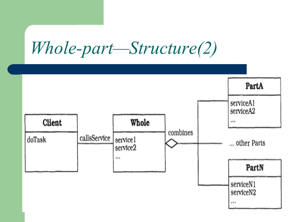 Whole-part—Structure(2)