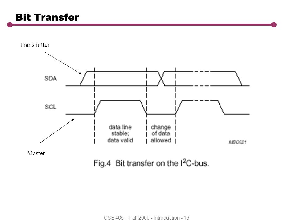 CSE 466 – Fall 2000 - Introduction - 16 Bit Transfer Transmitter Master