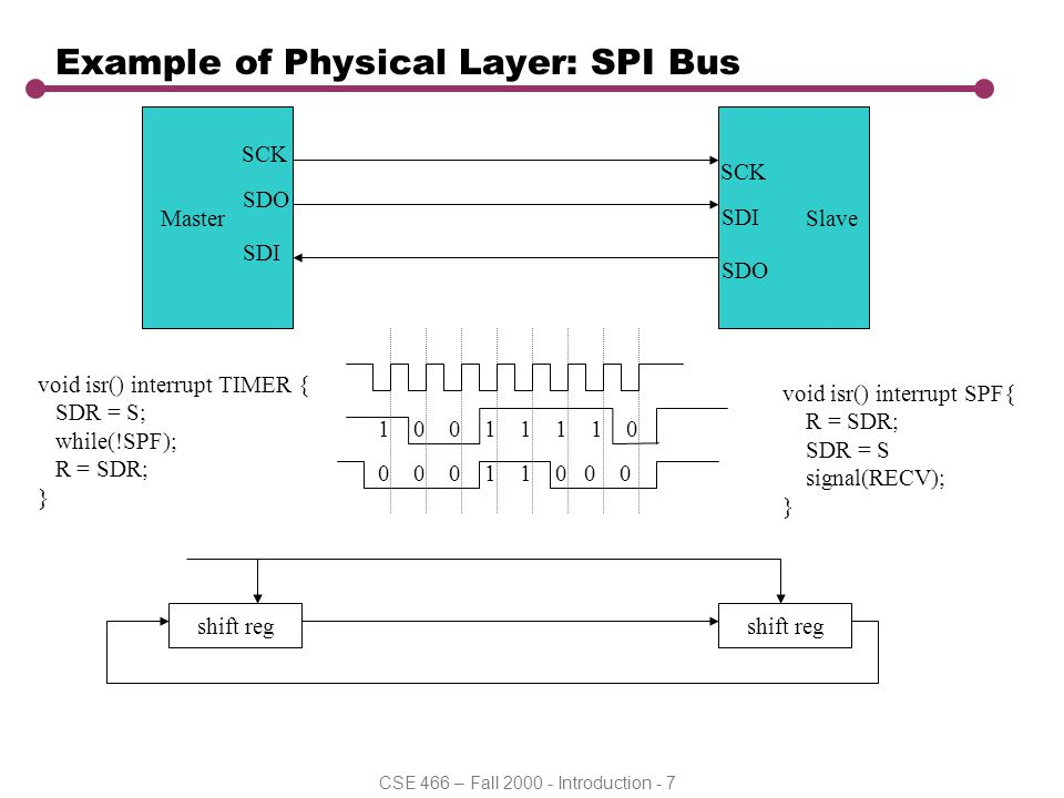CSE 466 – Fall 2000 - Introduction - 7 Example of Physical Layer: SPI Bus Master Slave SCK SDO SDI SCK SDI SDO void isr() interrupt TIMER { SDR = S; w