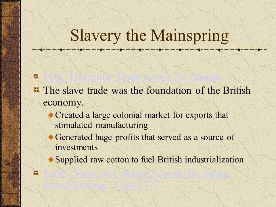 Slavery the Mainspring Map: Triangular Trade across the Atlantic The slave trade was the foundation of the British economy.