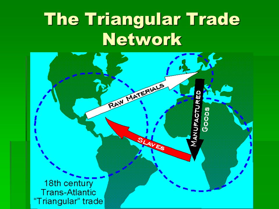 The Triangular Trade Network