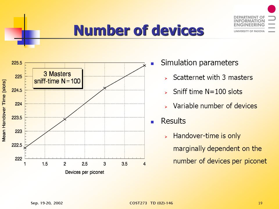 Sep. 19-20, 2002COST273 TD (02)-14619 Number of devices Simulation parameters  Scatternet with 3 masters  Sniff time N=100 slots  Variable number o