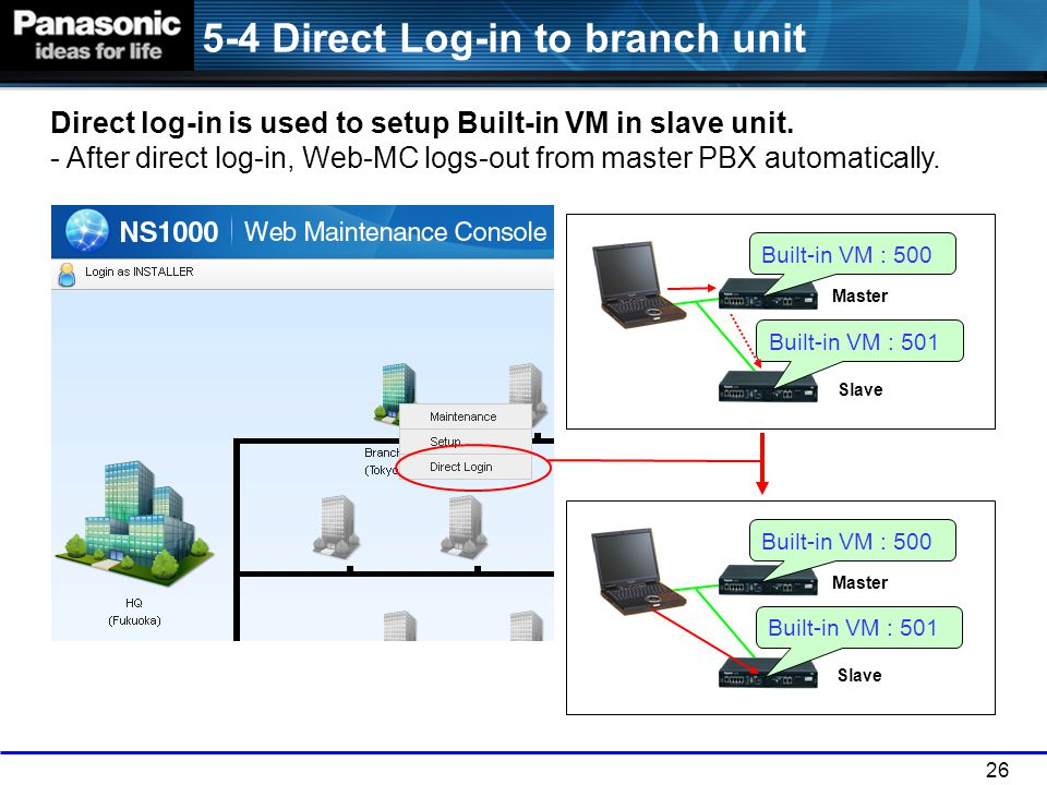 26 5-4 Direct Log-in to branch unit Built-in VM : 501 Slave Built-in VM : 500 Direct log-in is used to setup Built-in VM in slave unit. - After direct