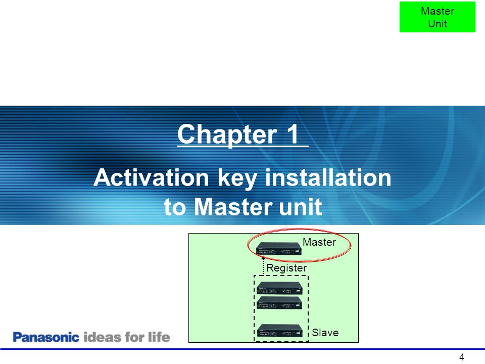 5 1-1 Trial Activation Key Master Unit Activate pre-installed trial activation key for One-look network.