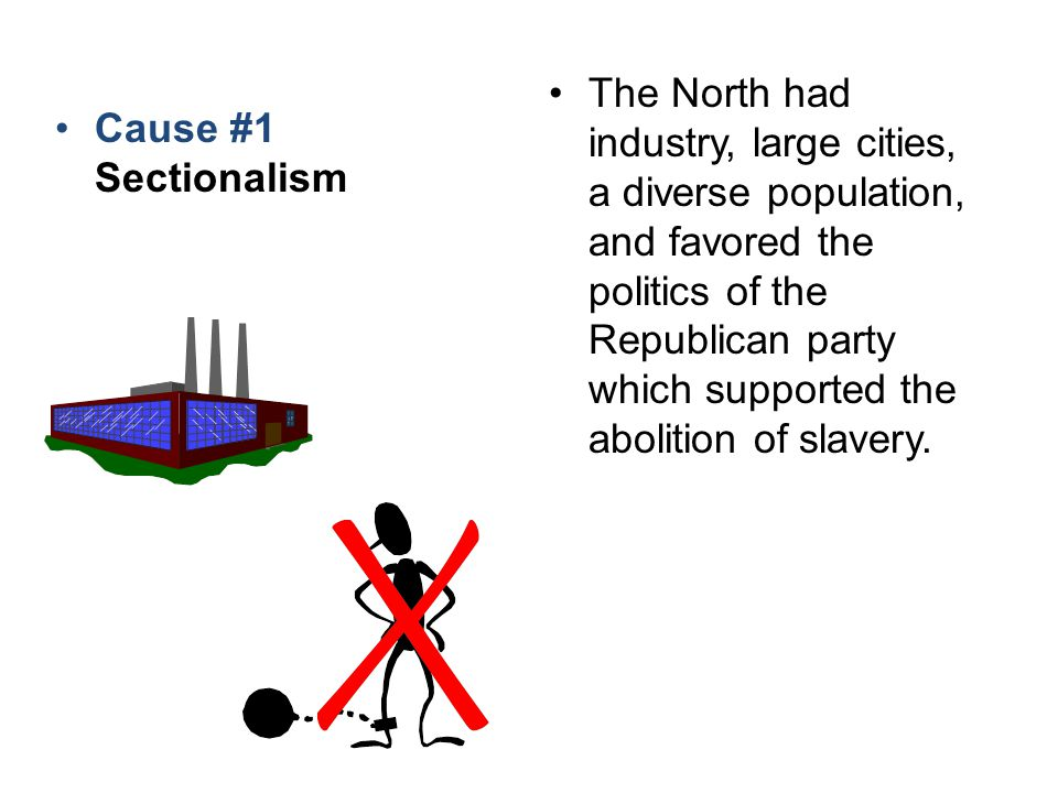Cause #1Cause #1 Sectionalism Prior to the Civil War, the United States was not really united.